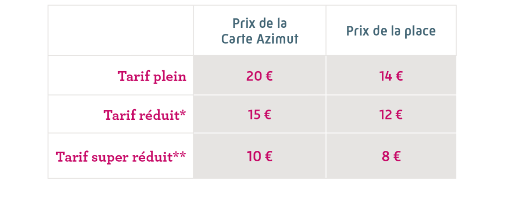 Tarif plein : 20 € (prix de la Carte Azimut) + 14 € (prix de la place) Tarif réduit : 15 €  (prix de la Carte Azimut) + 12 € (prix de la place) Tarif super réduit : 10 € (prix de la Carte Azimut) + 14 € (prix de la place)